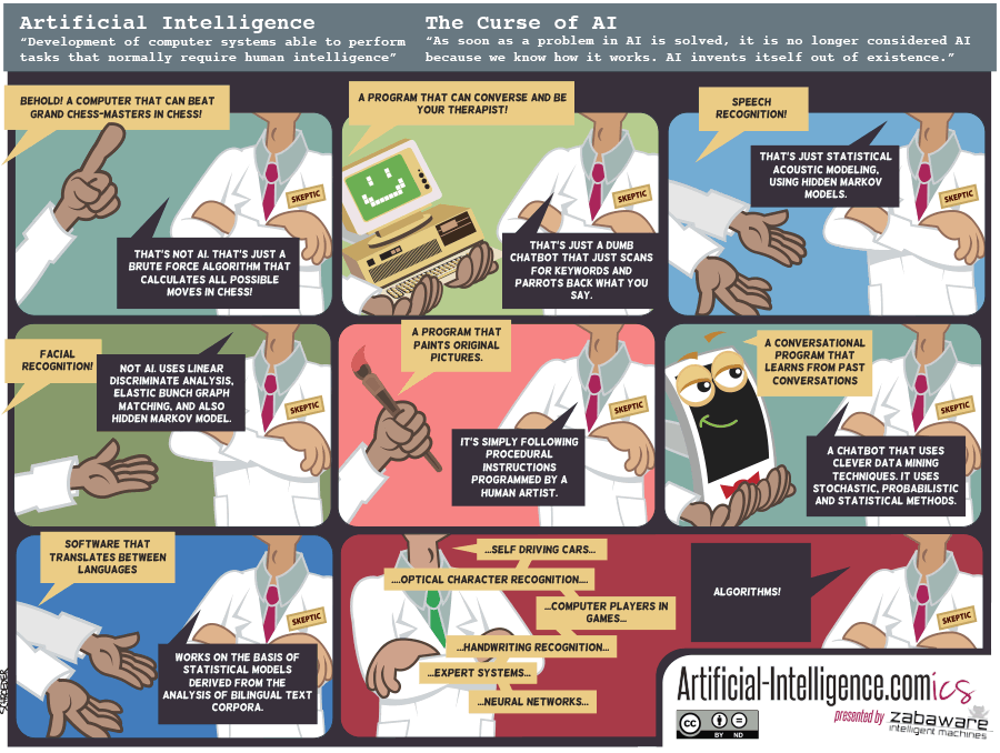Artificial-Intelligence.com(ics): The Curse of AI (Comic #7)