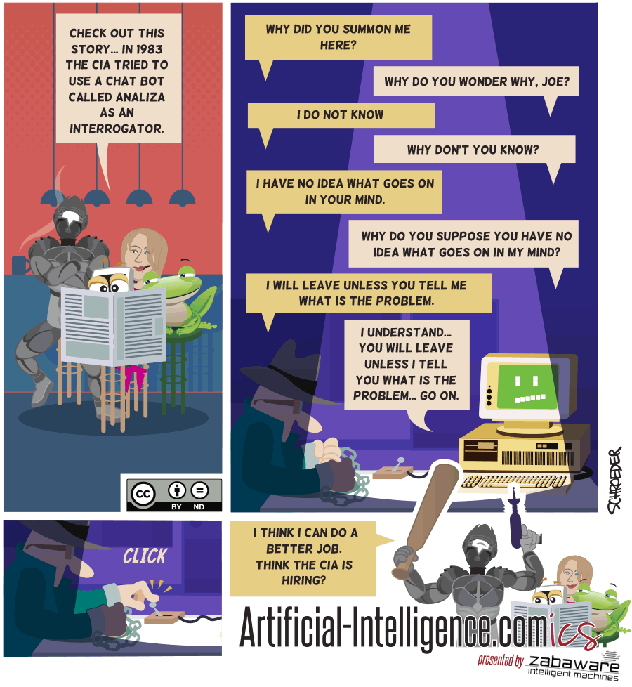 Artificial-Intelligence.com(ics): Analiza The CIA Interogator (Comic #20)