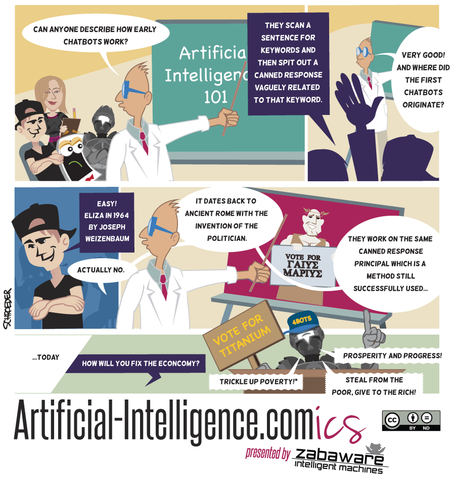 Artificial-Intelligence.com(ics): The First Chatbot (Comic #21)